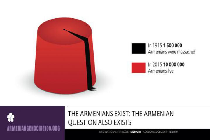 The armenians exist: the armenian question also exists